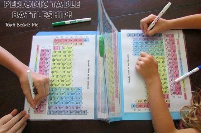 Convierte la tabla peridica en un juego de batallas para convierte la tabla peridica en un juego de batallas para ensersela a tus hijos urtaz Image collections